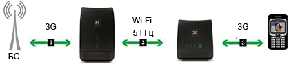how-it-works_black