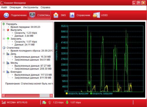mts-modem-sostoyanie-small